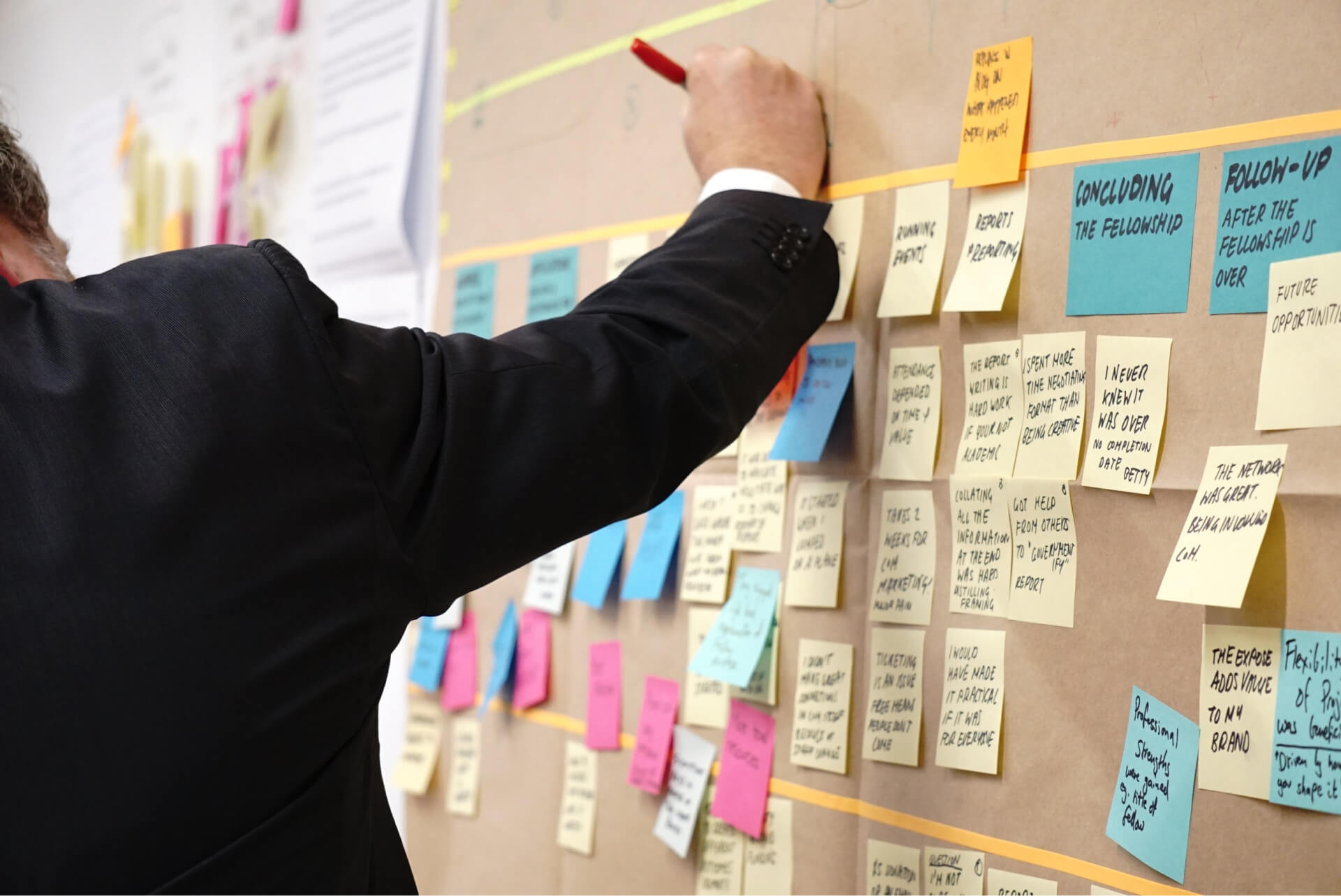 Design thinking workshops are the best place to discuss and align on user personas. They are also where user perosnas are put into practice, for example with user journey mapping as seen in this image.